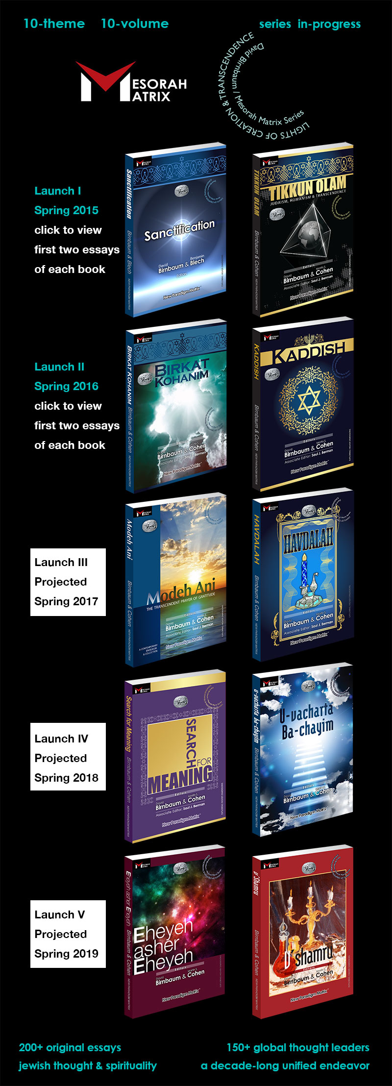 David Birnbaum - Mesorah Matrix Books