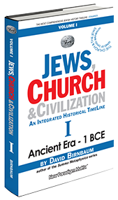 David Birnbaum - Jews, Church & Civilization1