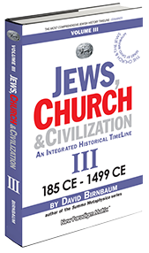 David Birnbaum - Jews, Church & Civilization3